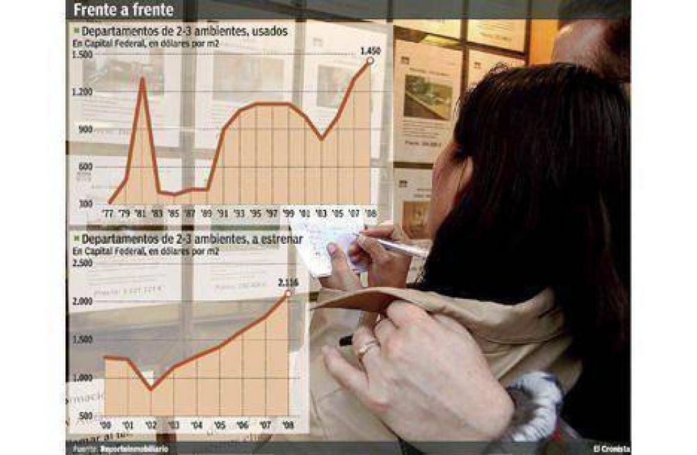 Las inmobiliarias buscan sumarse al furor generado por los créditos hipotecarios
