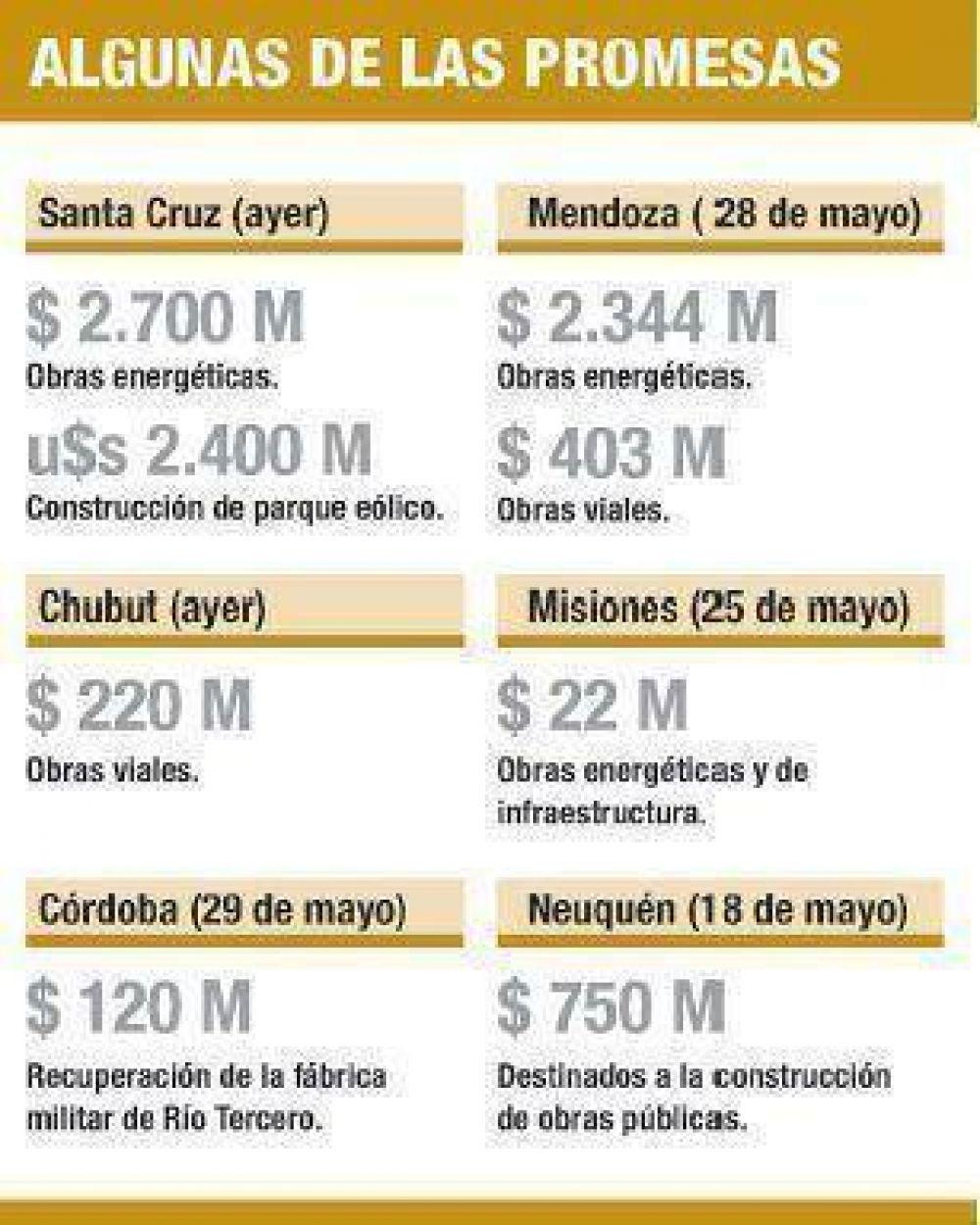 Cristina anunció ya obras públicas por más de $ 15.500 M en provincias