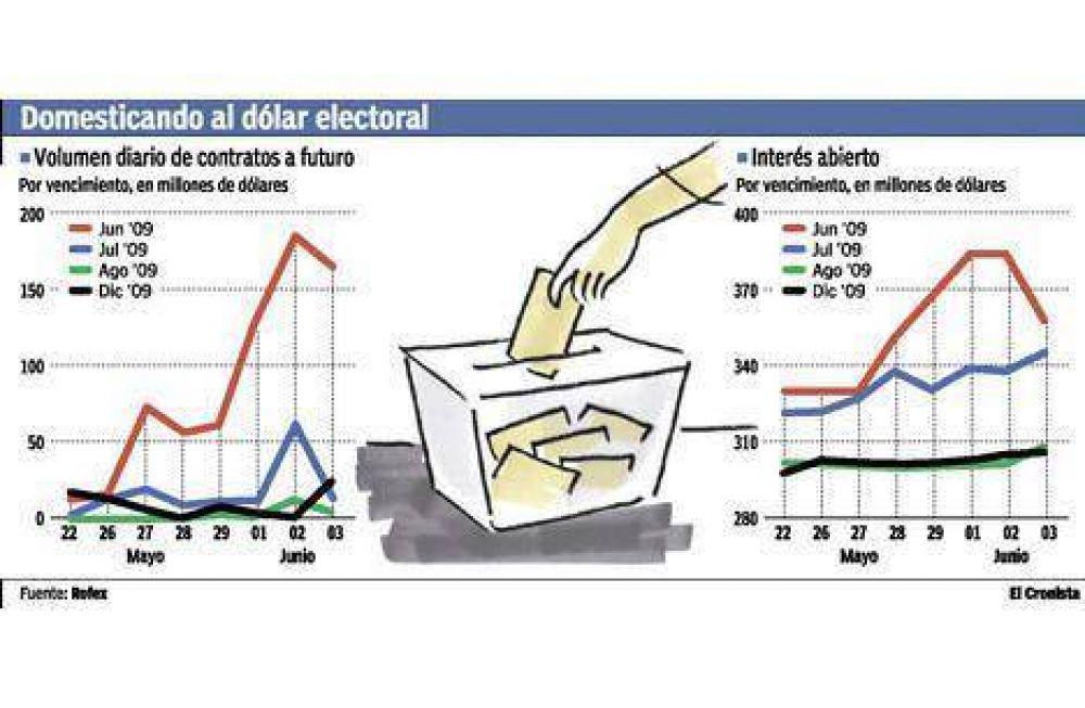 Redrado inunda el mercado con dólares a futuro que vencerán en las elecciones