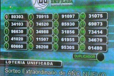 El Gordo de Año Nuevo fue el 80.303 asignado a Chaco y Corrientes