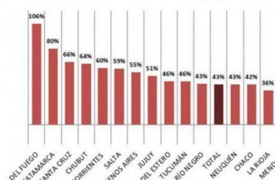 Tierra del Fuego es la provincia en donde más creció el empleo público