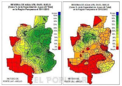 Sequía: Las altas temperaturas dejan reservas hídricas al límite