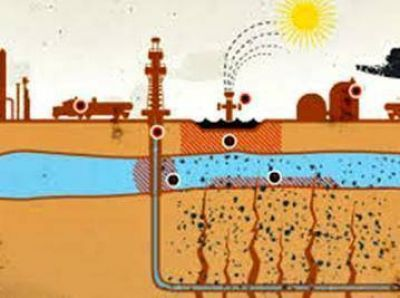 "YPF asegura que no extraerá petróleo por medio de ""fracking"""