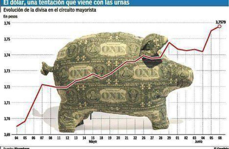 El Central volvió a la carga en un día movido para el dólar preelectoral