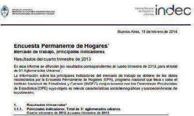 La Pampa, señalada como una de las provincias con cuadros de cuasi pleno empleo