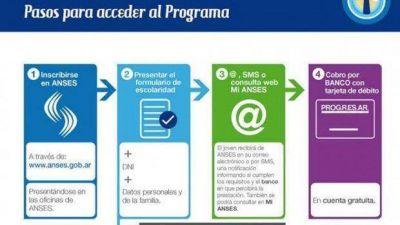 Informes para beneficiarios sobre los programas PROG.R.ES.AR y ELLAS HACEN