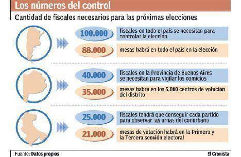 La oposición recluta 40.000 fiscales para evitar el fraude