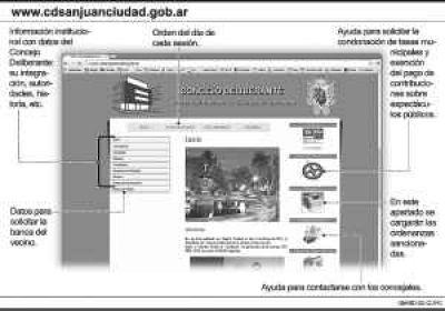 Capital habilitó una página web para trámites