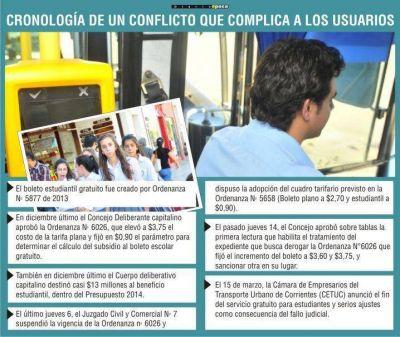 Ríos ratificó vigencia de boleto gratuito para estudiantes