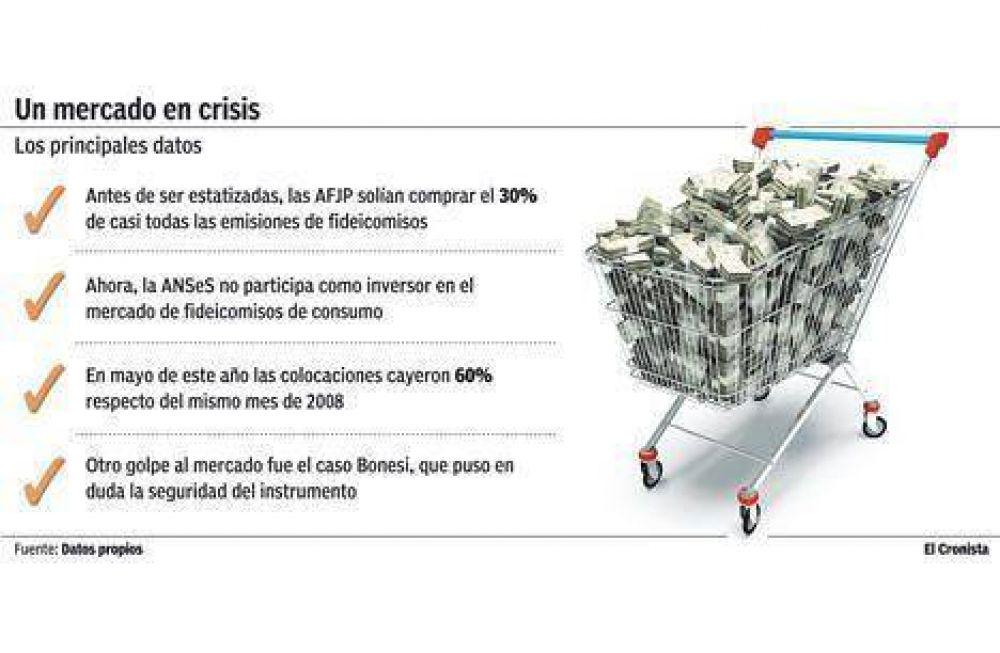 Fideicomisos en crisis: las grandes cadenas ahora analizan emitir bonos