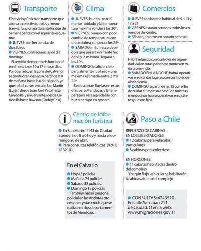 Esta es la guía de servicios para el fin de semana santo que arrancó con todo en Mendoza