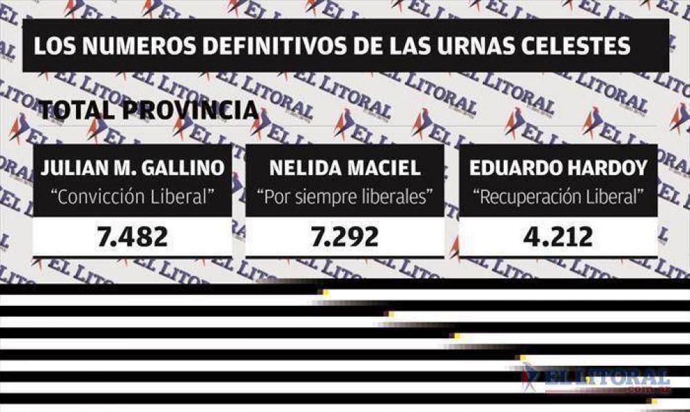 """PL: el """"josefinismo"""" ganó la interna y volverá a conducir el centenario partido"""