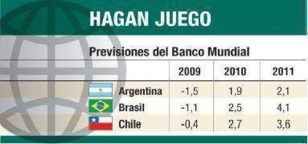 Banco Mundial prevé que la Argentina caerá un 1,5%