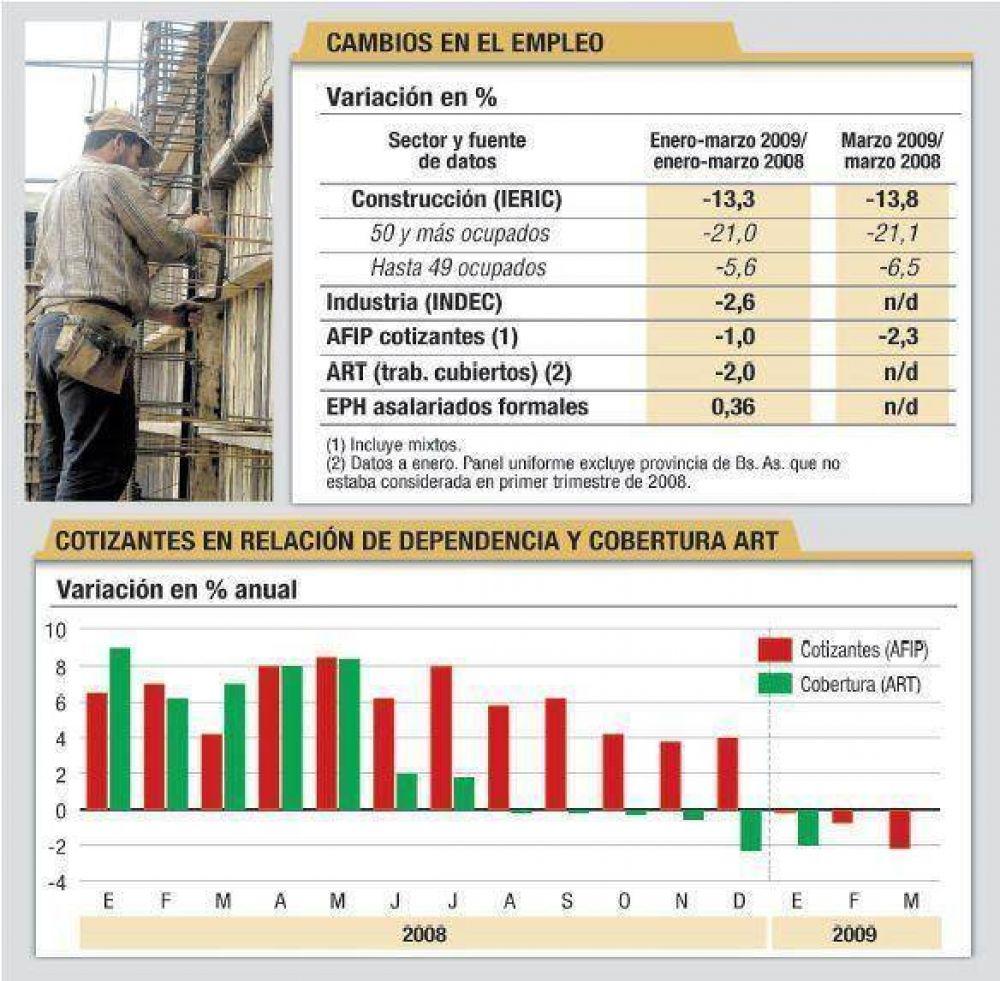 Informalidad creciente y caída del empleo