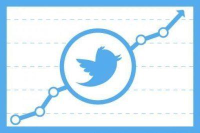 Argentina es uno de los países donde más crecerá la cantidad de usuarios de Twitter