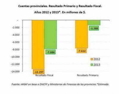Destacan mejor perfil fiscal en las provincias