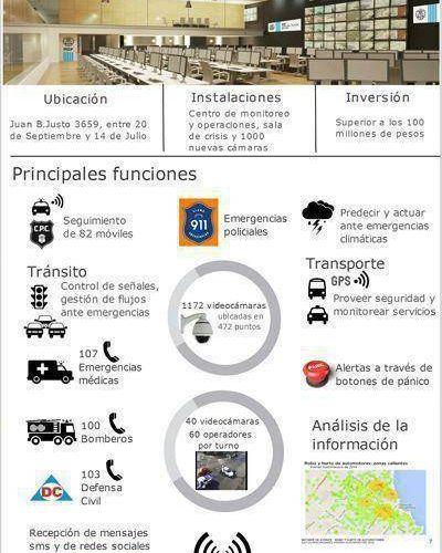 Cómo será el nuevo centro de operaciones de Mar del Plata