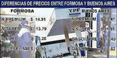 En Formosa los combustibles son más caros que en la ciudad de Buenos Aires