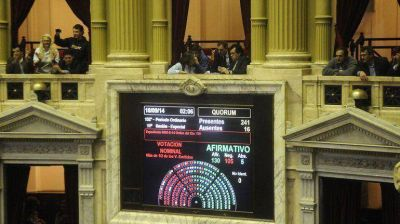 Luego de m�s de 13 horas, Diputados aprob� esta madrugada la Ley de Abastecimiento
