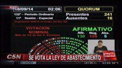Un abogado denunciar� penalmente a los diputados que aprobaron la ley de Abastecimiento