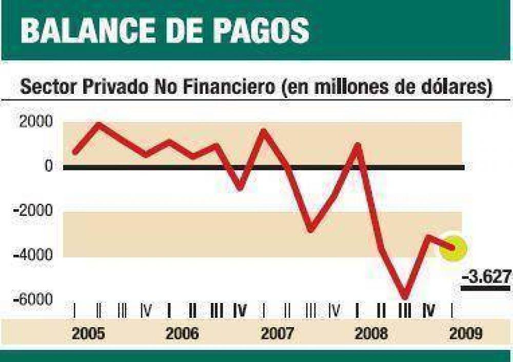 El economista del mes: Kirchner, entre el dilema de devaluar o cambiar el modelo