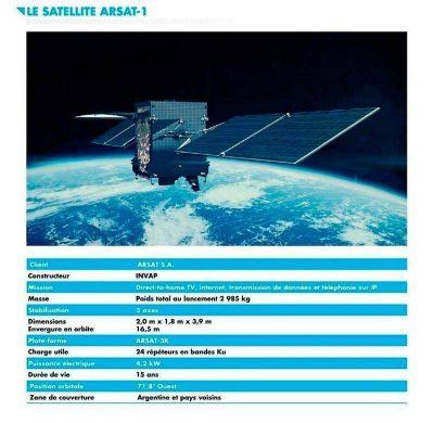 Mañana lanzarán el ARSAT - 1 al espacio