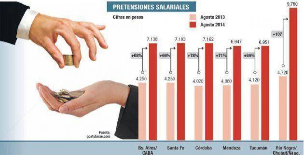 Termómetro de paritarias: pretensión salarial creció 70%