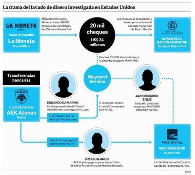 Banco Nación: un investigado participó del pase del DT de Boca