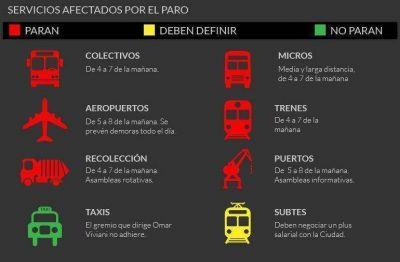 Paro parcial de transporte: c�mo afectar� los servicios