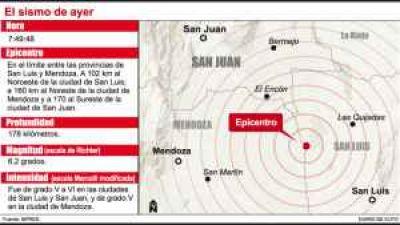 El sismo de ayer fue el más intenso de los últimos 5 años