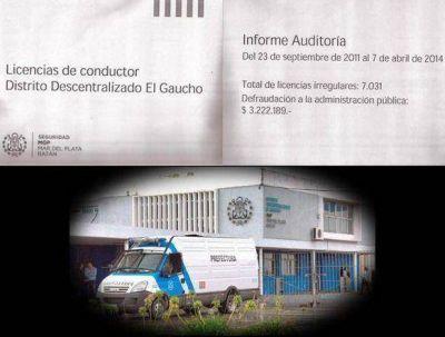 Licencias truchas: auditoría extraoficial detectó defraudación millonaria