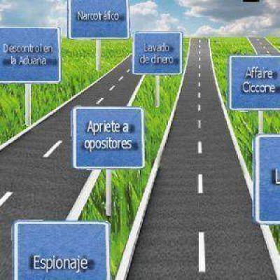 AFIP: rutas de la corrupci�n