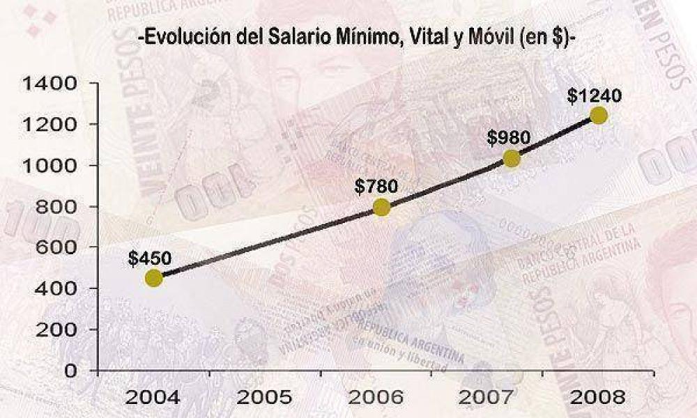 Se inicia el debate para elevar el salario de 300 mil personas