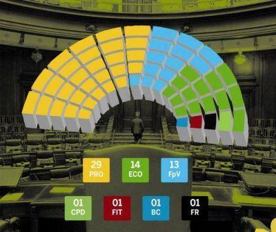 Cómo puede quedar la Legislatura