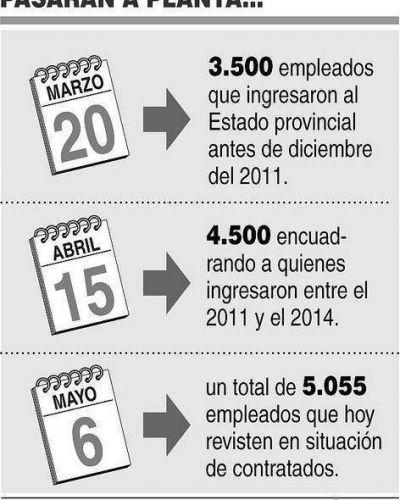 Anuncian que pasarán a planta 5.055 estatales en Río Negro