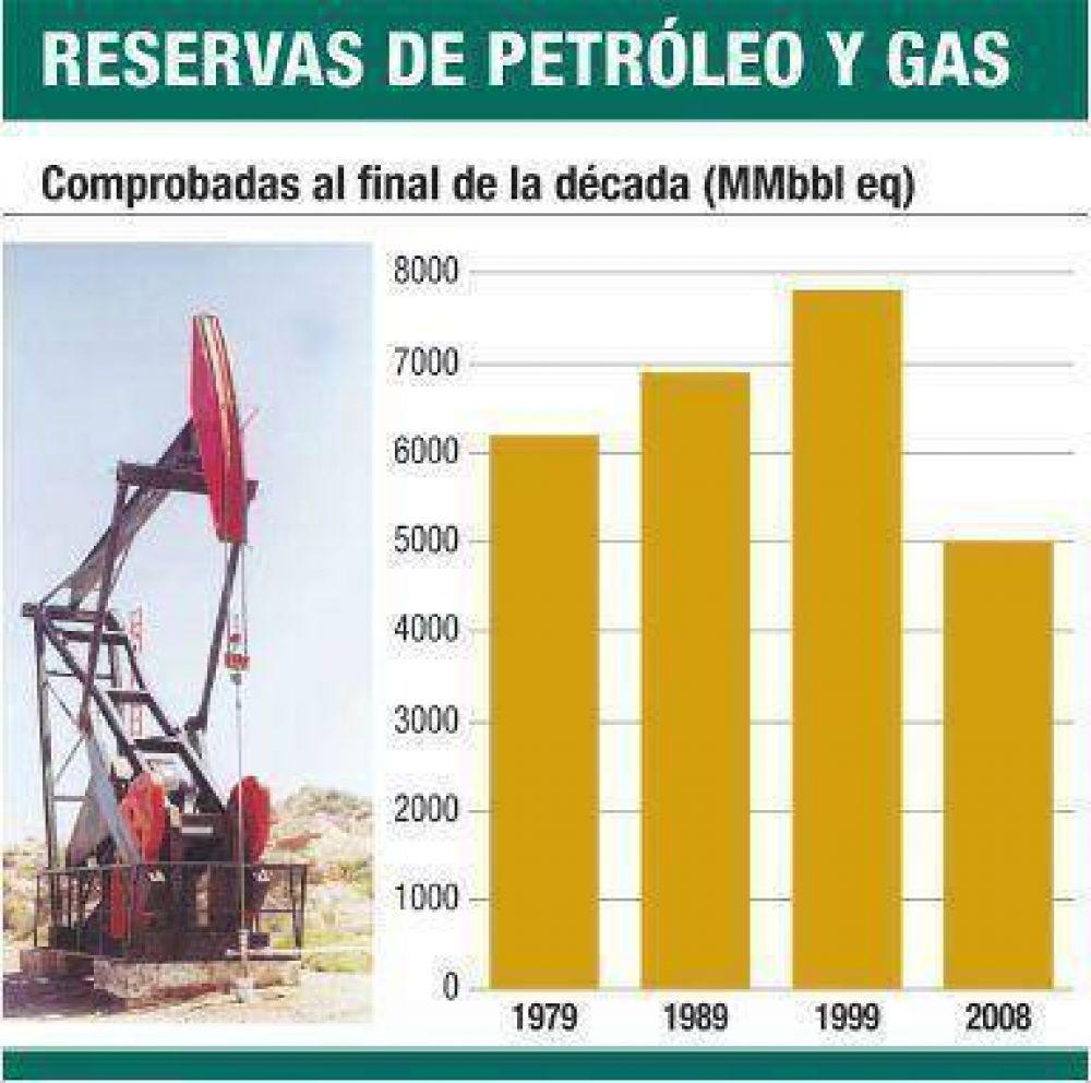 Caen más las reservas de petróleo y de gas