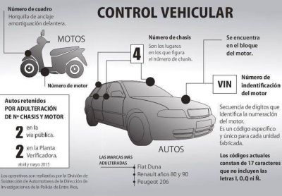 Detectan cada vez más autos irregulares