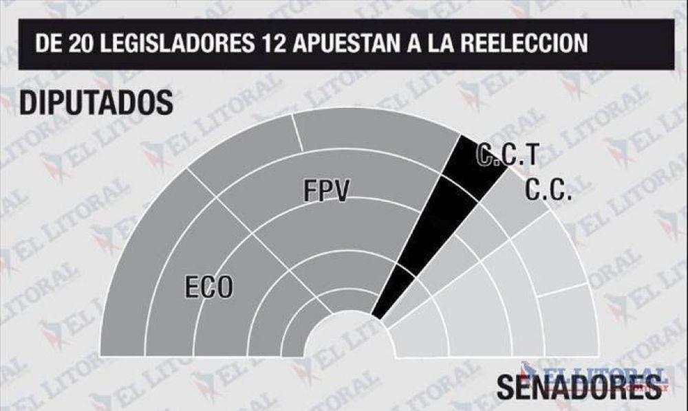 """ECO apuesta a la """"re"""" de 9 legisladores y en el FPV de 20 candidatos 14 son peronistas"""