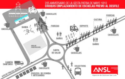 La Punta será el escenario patrio del tradicional desfile cívico militar