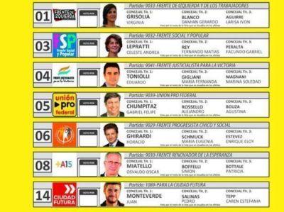 El Concejo de Rosario pone en juego 15 bancas entre siete listas de candidatos