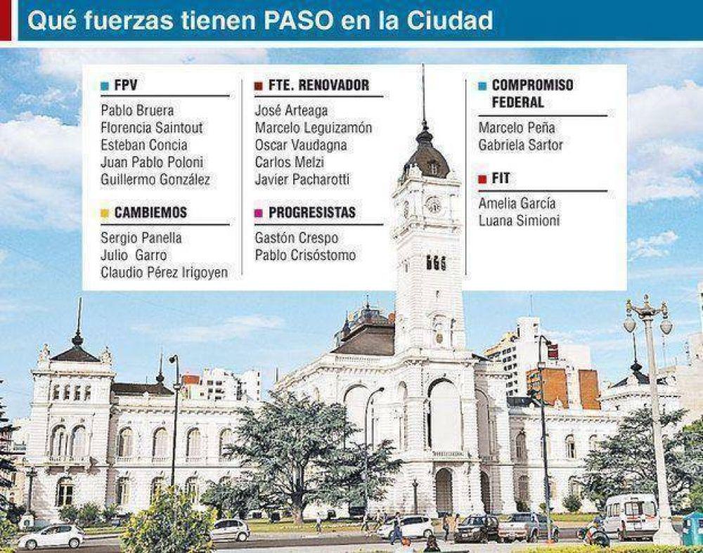 Se esperan reacomodamientos tras el cierre de listas en La Plata