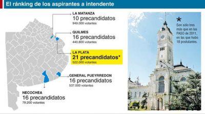 La Plata, el distrito con récord de candidatos en toda la Provincia