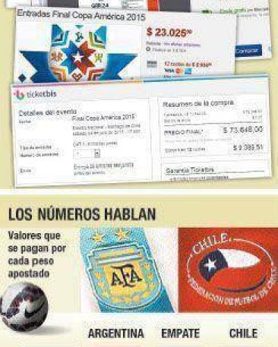 Piden más de $ 70.000 para ver la final Argentina-Chile