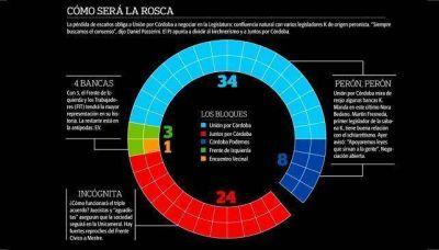 Elecciones 2015: la mitad menos uno