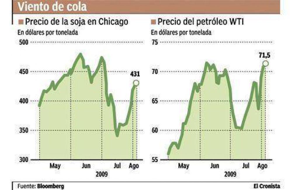 Soja y petróleo sostienen la capacidad de pago de la deuda