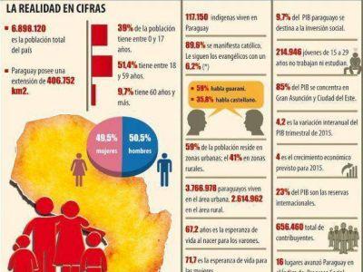 El Paraguay que recibe al Pontífice