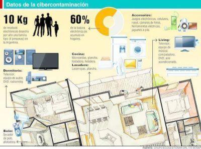 Basura electr�nica: en La Plata se generan por a�o cerca de dos mil toneladas y media