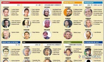 Cuenta regresiva para las Paso, con 10 listas que pugnan por una candidatura