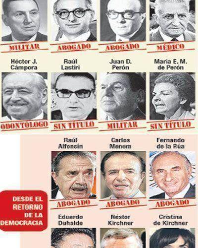 Scioli o Macri: el fin del reinado de los abogados