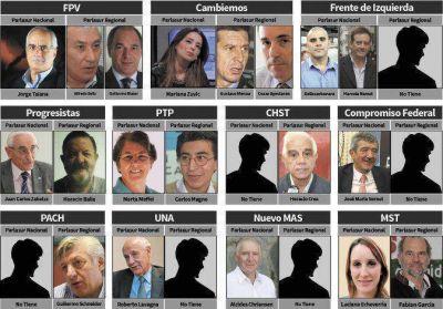 Los candidatos para el Parlasur también se definen en las PASO